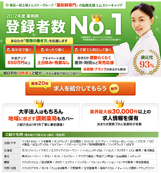 m3.com Pharmacist